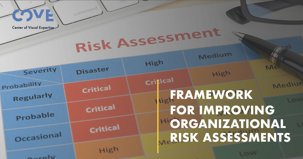 Framework for improving organizational risk assessments